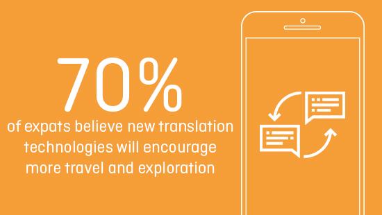 Translation technology promotes more exploration.